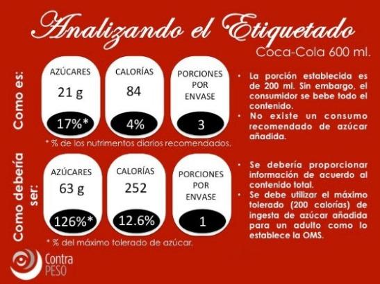 coca-cola-analisis-etiqueta